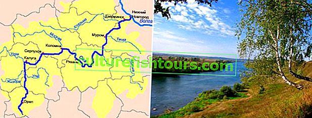 Oka River Haritası